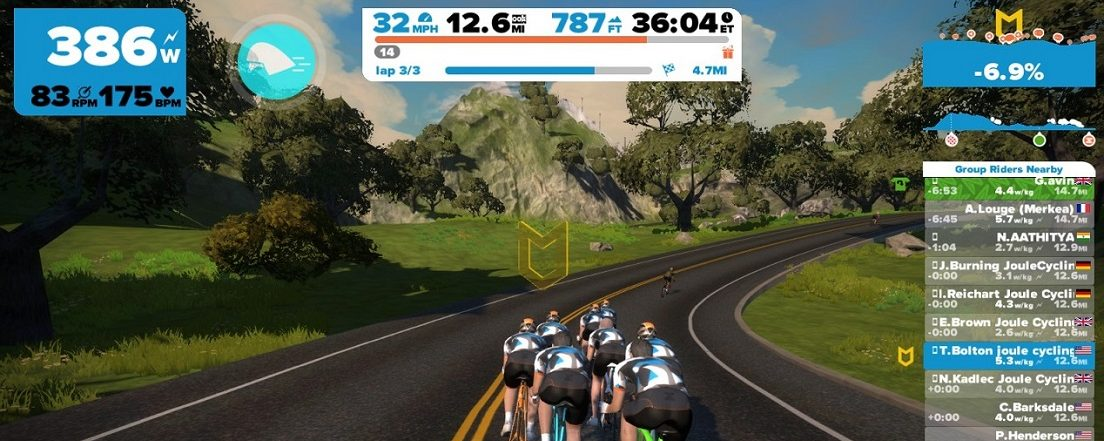 Get Your Zwift On!